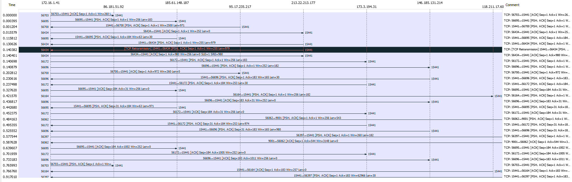 2016-10-21-zeronet-bootstrap-flow-diagram